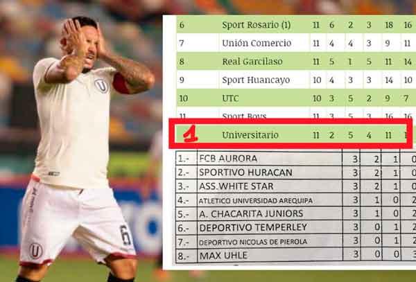 Según expertos: Si Universitario pierde otra vez, liderará la tabla de la Copa Perú
